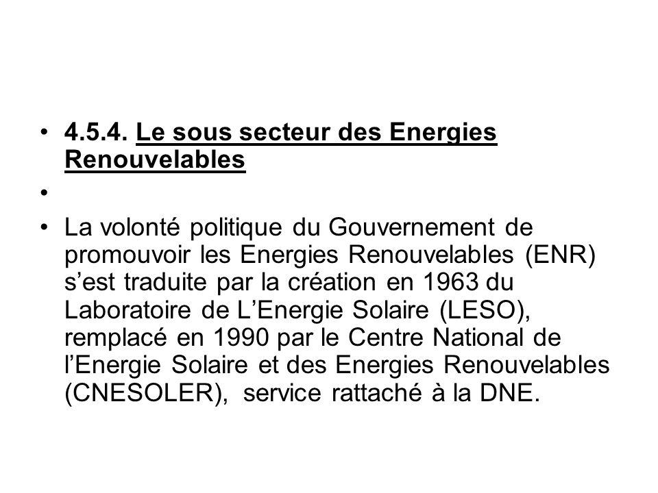 4.5.4. Le sous secteur des Energies Renouvelables La volonté politique du Gouvernement de promouvoir les Energies Renouvelables (ENR) sest traduite pa
