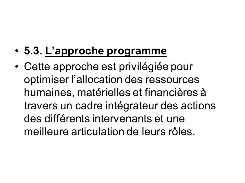 5.3. Lapproche programme Cette approche est privilégiée pour optimiser lallocation des ressources humaines, matérielles et financières à travers un ca
