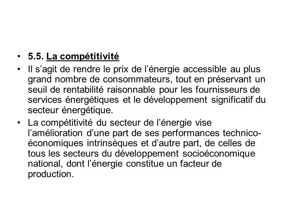 5.5. La compétitivité Il sagit de rendre le prix de lénergie accessible au plus grand nombre de consommateurs, tout en préservant un seuil de rentabil