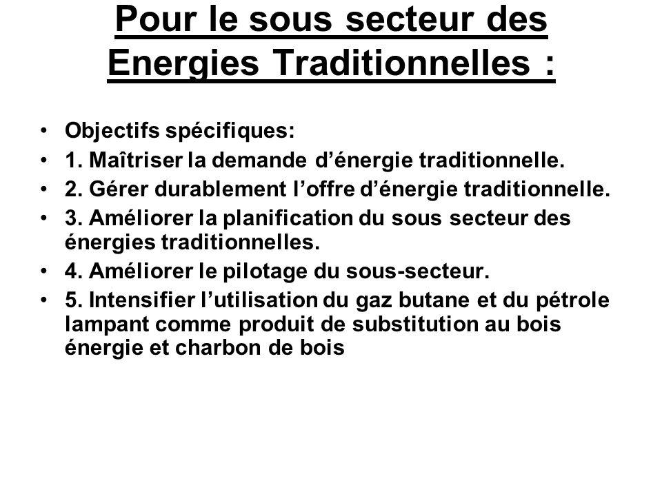 Pour le sous secteur des Energies Traditionnelles : Objectifs spécifiques: 1. Maîtriser la demande dénergie traditionnelle. 2. Gérer durablement loffr