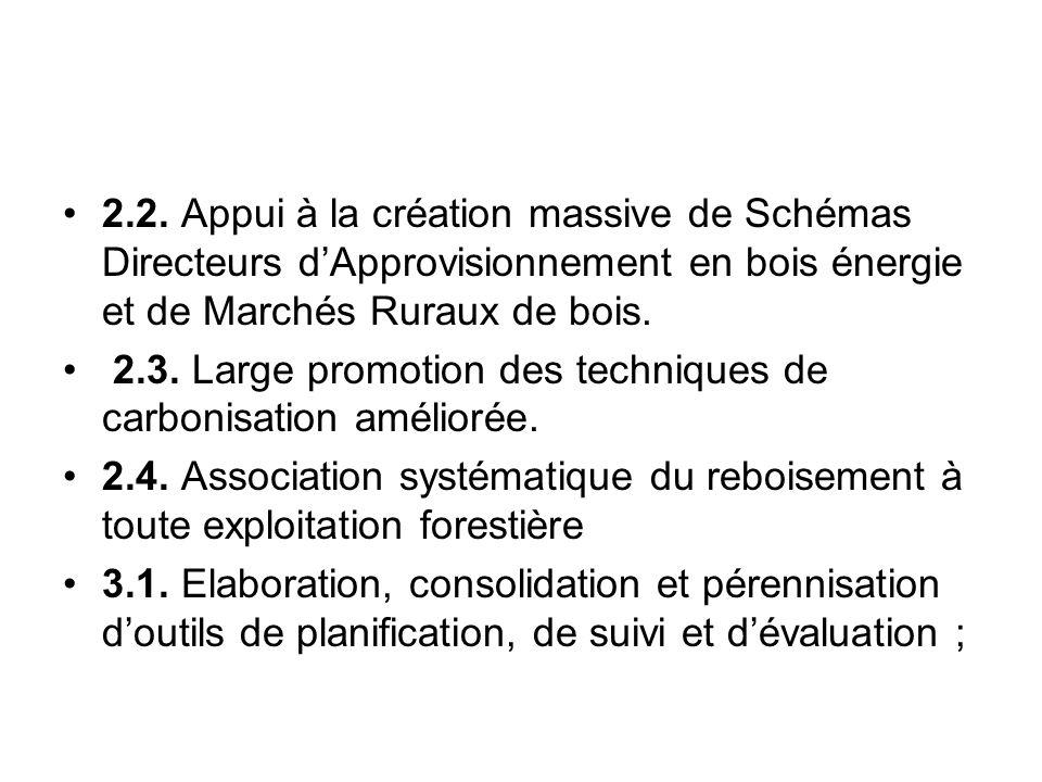 3.2.Renforcement de lInformation, lEducation et la Communication (IEC) dans le sous-secteur.