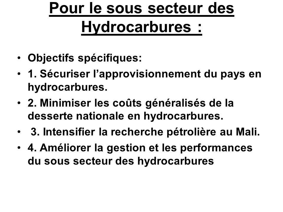 Pour le sous secteur des Hydrocarbures : Objectifs spécifiques: 1. Sécuriser lapprovisionnement du pays en hydrocarbures. 2. Minimiser les coûts génér