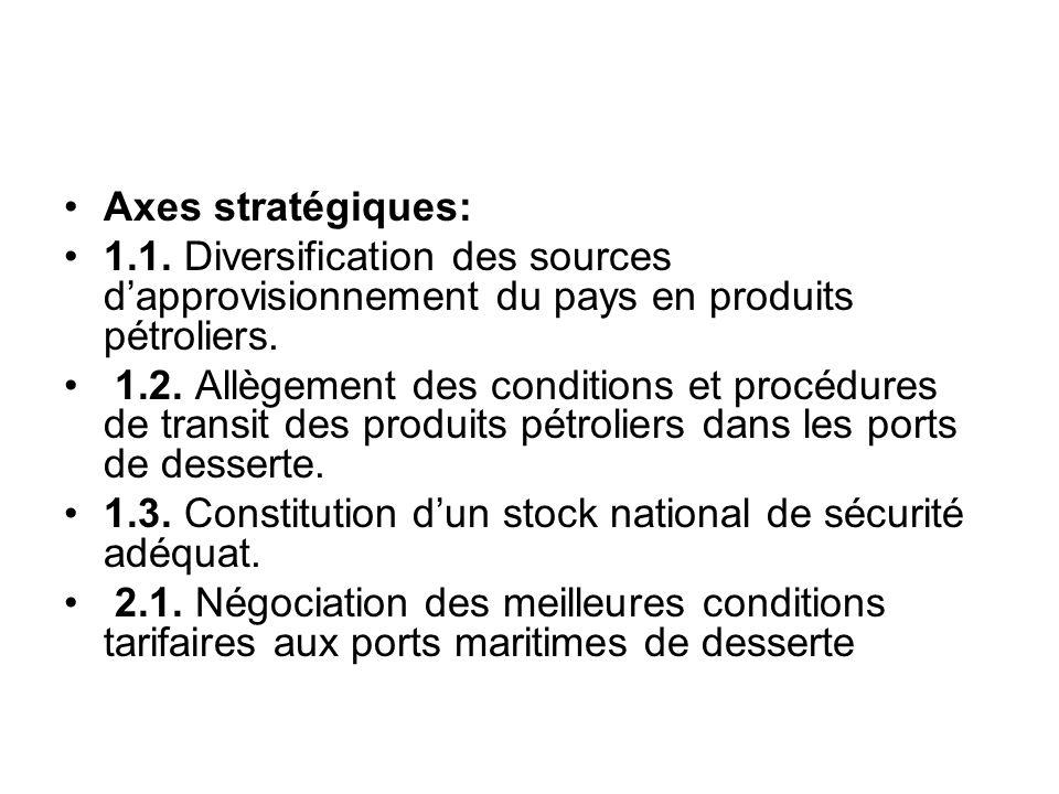 Axes stratégiques: 1.1. Diversification des sources dapprovisionnement du pays en produits pétroliers. 1.2. Allègement des conditions et procédures de
