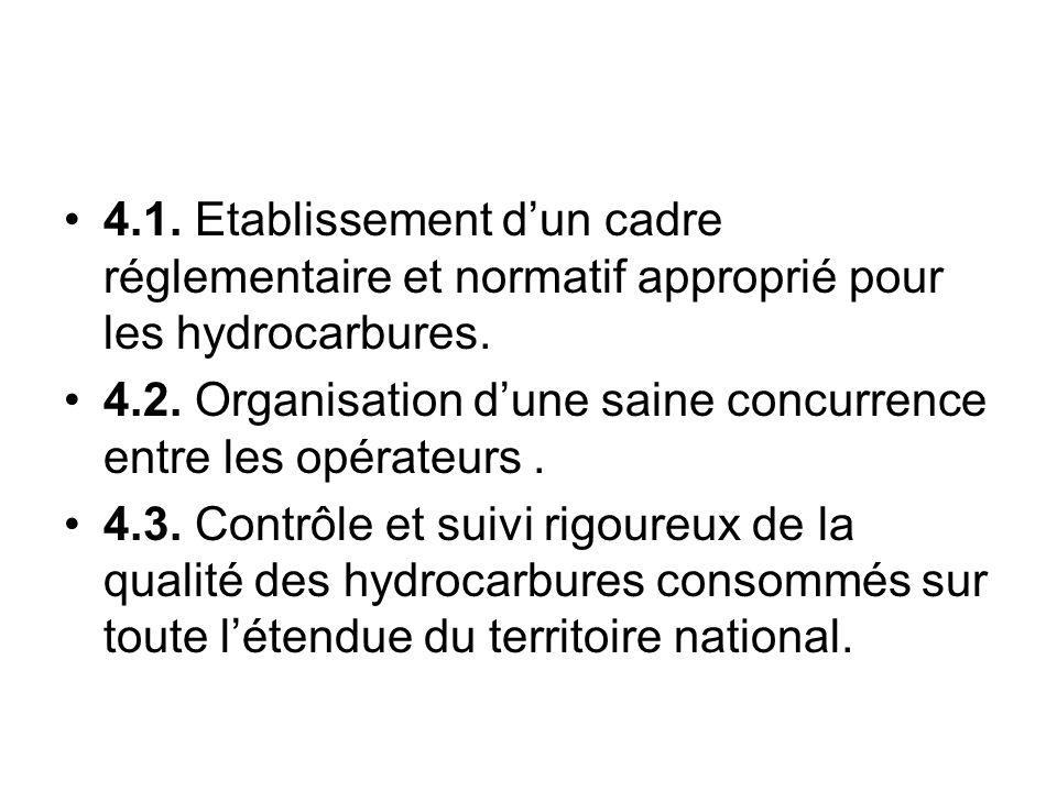 4.1. Etablissement dun cadre réglementaire et normatif approprié pour les hydrocarbures. 4.2. Organisation dune saine concurrence entre les opérateurs