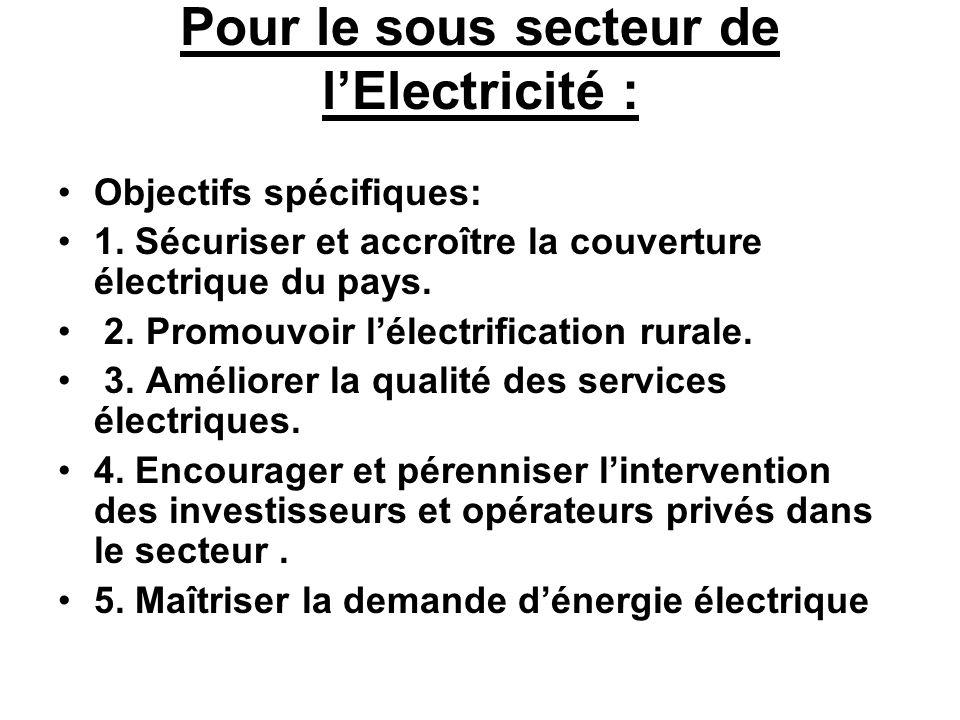 Pour le sous secteur de lElectricité : Objectifs spécifiques: 1. Sécuriser et accroître la couverture électrique du pays. 2. Promouvoir lélectrificati