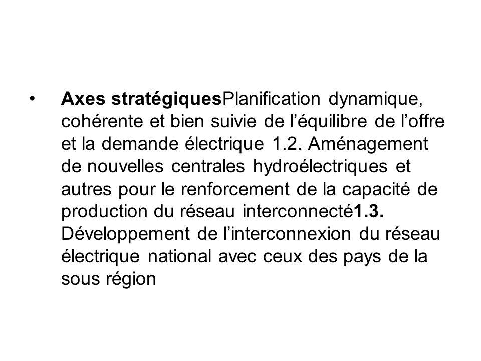 Axes stratégiquesPlanification dynamique, cohérente et bien suivie de léquilibre de loffre et la demande électrique 1.2. Aménagement de nouvelles cent