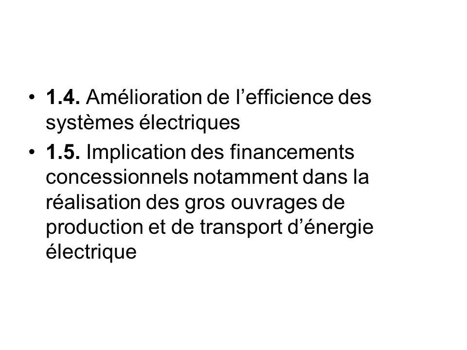 1.4. Amélioration de lefficience des systèmes électriques 1.5. Implication des financements concessionnels notamment dans la réalisation des gros ouvr