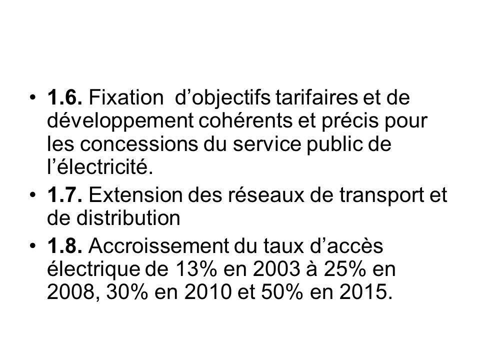 1.6. Fixation dobjectifs tarifaires et de développement cohérents et précis pour les concessions du service public de lélectricité. 1.7. Extension des