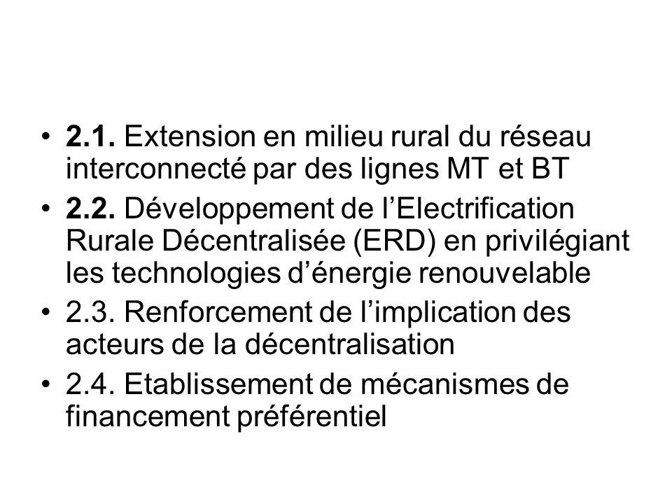 2.1. Extension en milieu rural du réseau interconnecté par des lignes MT et BT 2.2. Développement de lElectrification Rurale Décentralisée (ERD) en pr