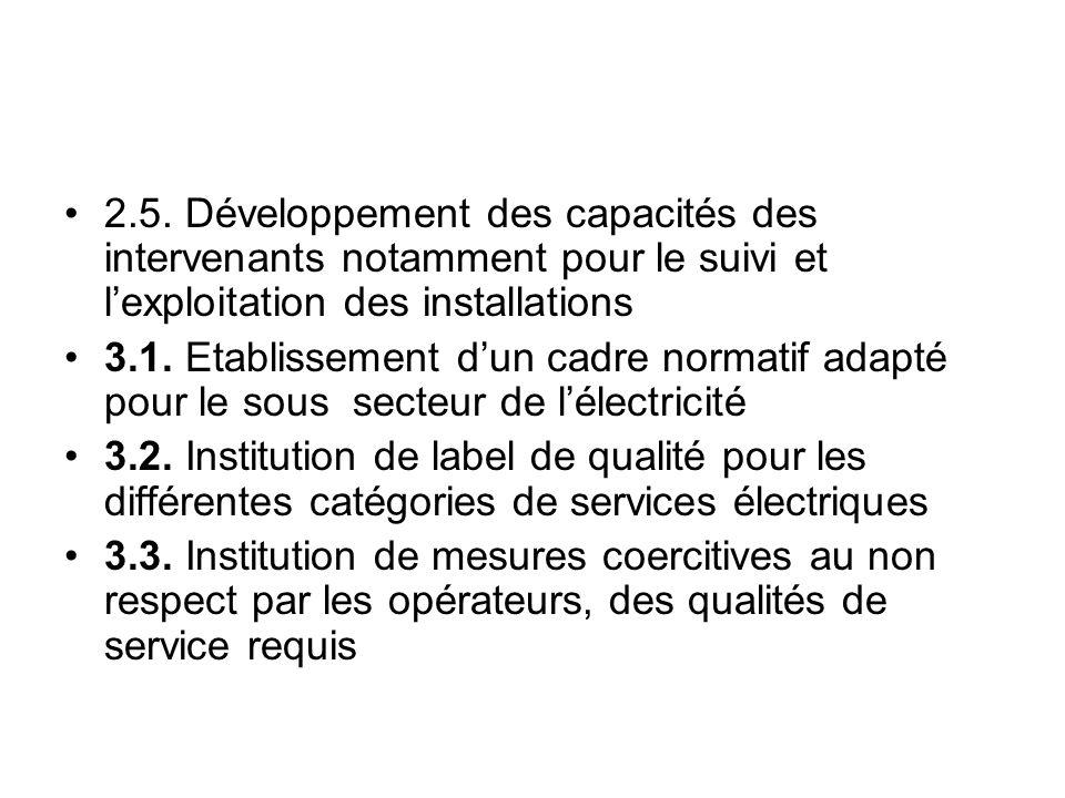 2.5. Développement des capacités des intervenants notamment pour le suivi et lexploitation des installations 3.1. Etablissement dun cadre normatif ada