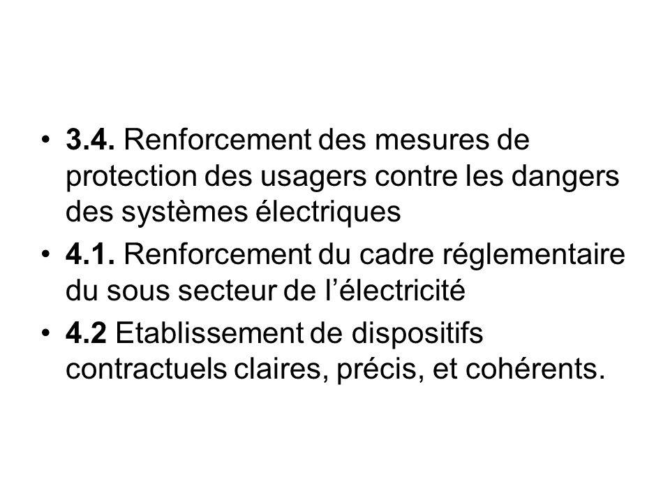 3.4. Renforcement des mesures de protection des usagers contre les dangers des systèmes électriques 4.1. Renforcement du cadre réglementaire du sous s