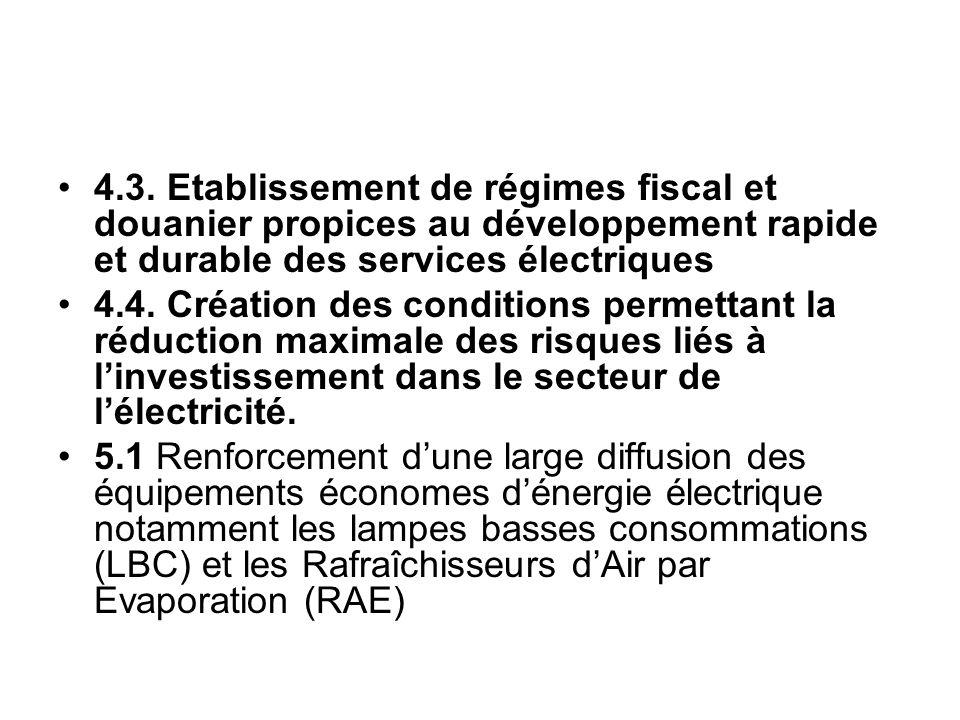 4.3. Etablissement de régimes fiscal et douanier propices au développement rapide et durable des services électriques 4.4. Création des conditions per