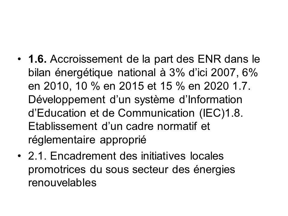 1.6. Accroissement de la part des ENR dans le bilan énergétique national à 3% dici 2007, 6% en 2010, 10 % en 2015 et 15 % en 2020 1.7. Développement d