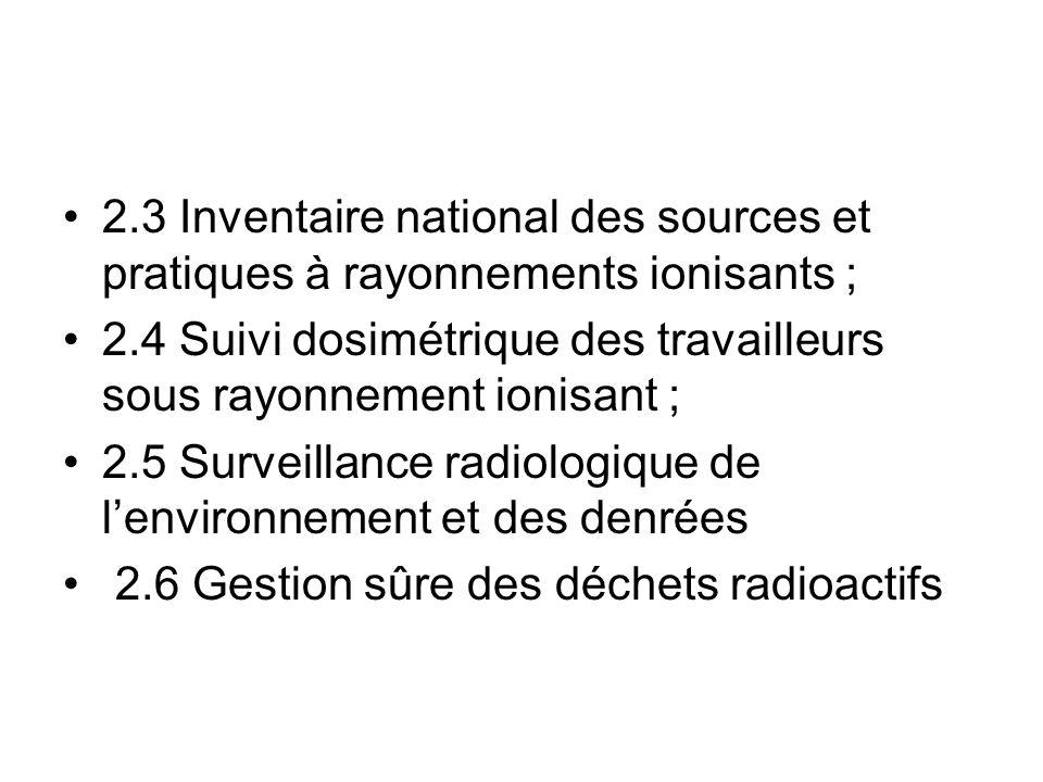 2.3 Inventaire national des sources et pratiques à rayonnements ionisants ; 2.4 Suivi dosimétrique des travailleurs sous rayonnement ionisant ; 2.5 Su