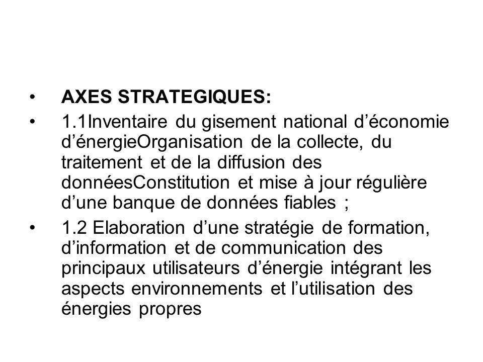 AXES STRATEGIQUES: 1.1Inventaire du gisement national déconomie dénergieOrganisation de la collecte, du traitement et de la diffusion des donnéesConst