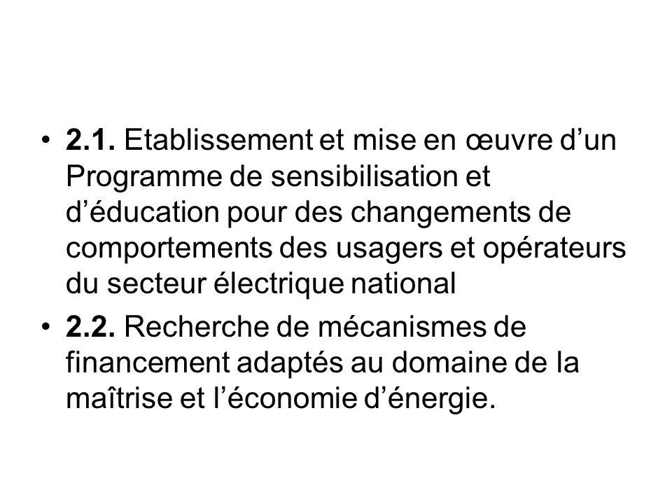 2.1. Etablissement et mise en œuvre dun Programme de sensibilisation et déducation pour des changements de comportements des usagers et opérateurs du