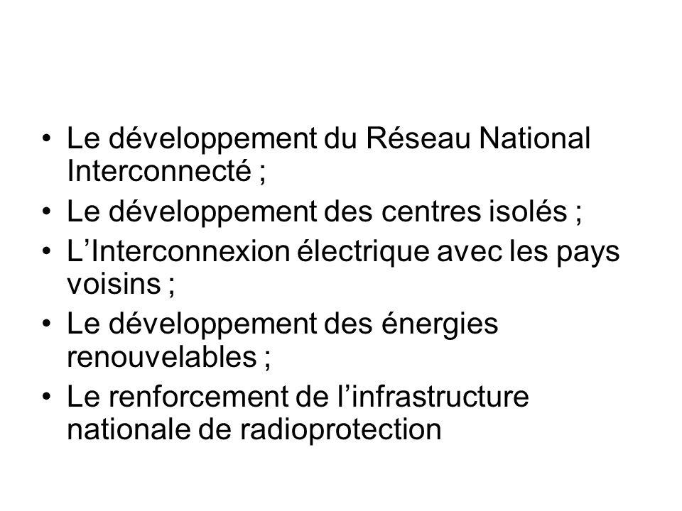 Le développement du Réseau National Interconnecté ; Le développement des centres isolés ; LInterconnexion électrique avec les pays voisins ; Le dévelo