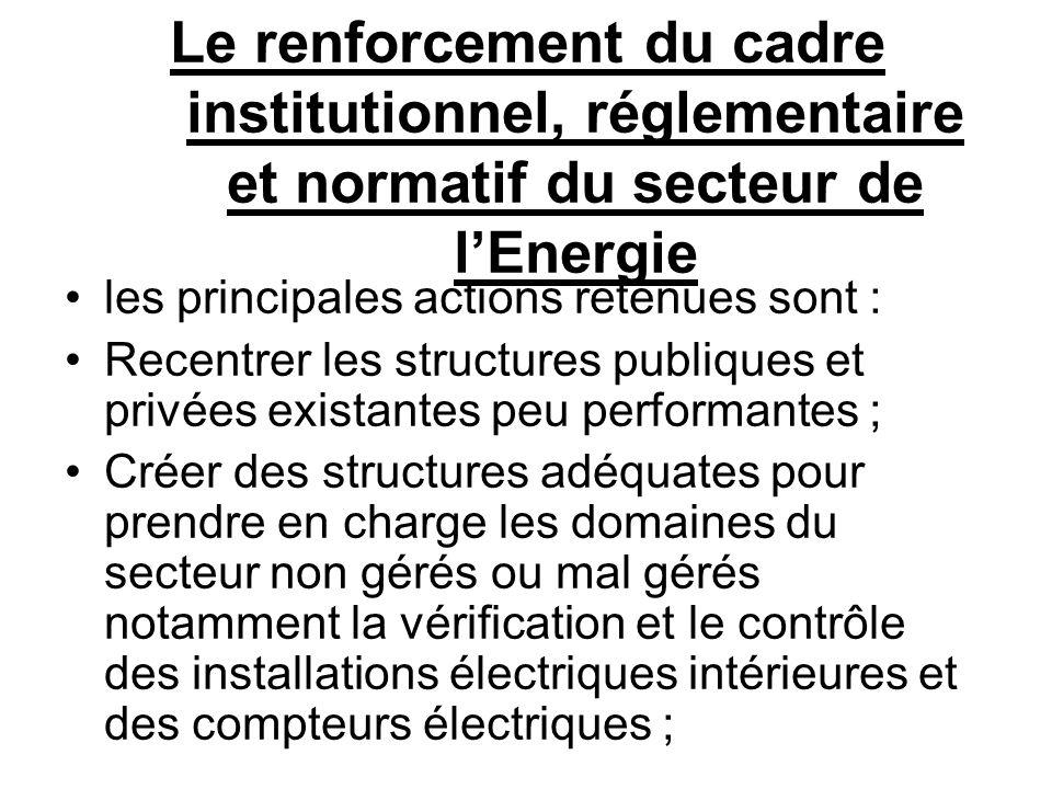 Le renforcement du cadre institutionnel, réglementaire et normatif du secteur de lEnergie les principales actions retenues sont : Recentrer les struct