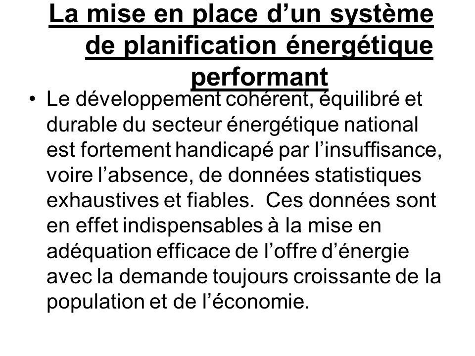 La levée de ce dysfonctionnement requiert les actions suivantes : Le renforcement des capacités des acteurs publics et privés en matière de planification énergétique ; La réalisation dune étude de diagnostic et dévaluation des besoins énergétiques ;
