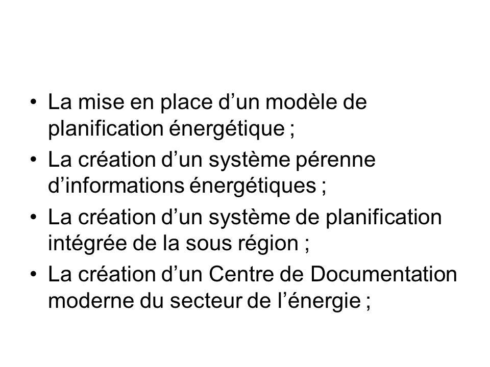 La mise en place dun modèle de planification énergétique ; La création dun système pérenne dinformations énergétiques ; La création dun système de pla