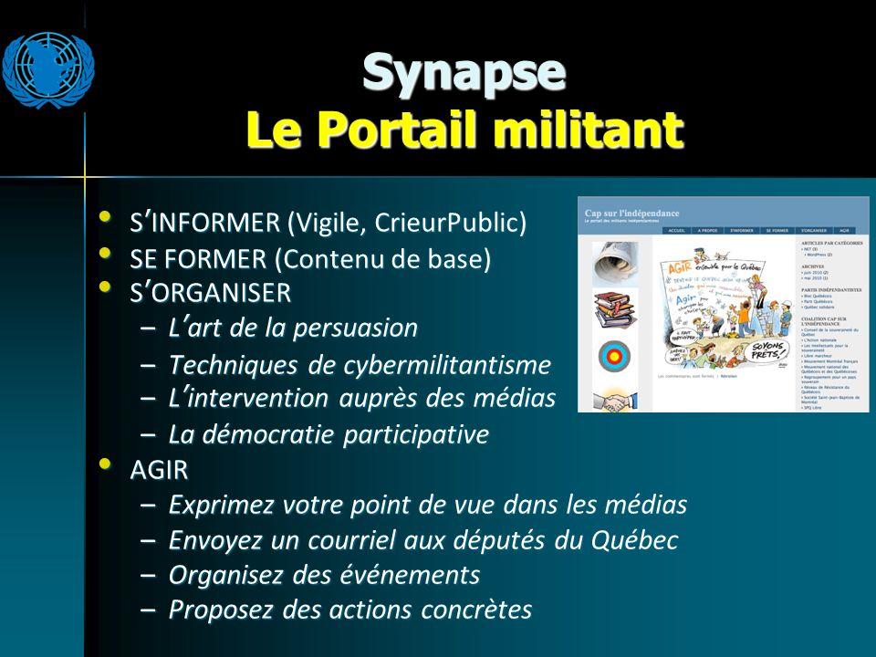 Synapse Le Portail militant SINFORMER (Vigile, CrieurPublic) SINFORMER (Vigile, CrieurPublic) SE FORMER (Contenu de base) SE FORMER (Contenu de base) SORGANISER SORGANISER –Lart de la persuasion –Techniques de cybermilitantisme –Lintervention auprès des médias –La démocratie participative AGIR AGIR –Exprimez votre point de vue dans les médias –Envoyez un courriel aux députés du Québec –Organisez des événements –Proposez des actions concrètes