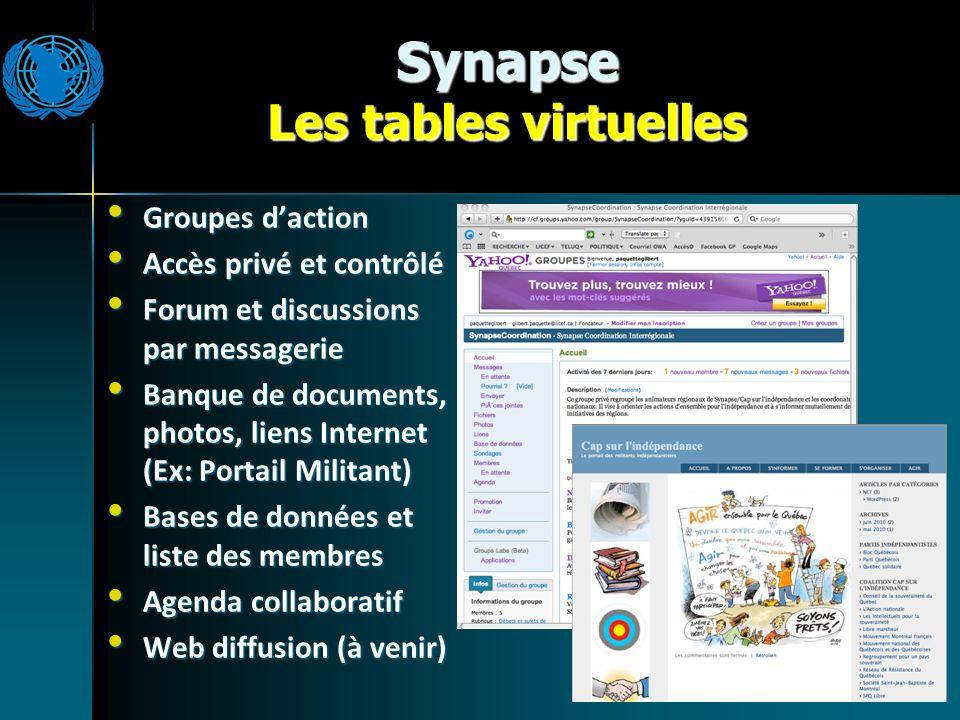 Synapse Les tables virtuelles Groupes daction Groupes daction Accès privé et contrôlé Accès privé et contrôlé Forum et discussions par messagerie Foru