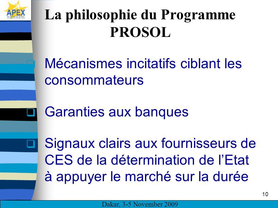 Dakar, 3-5 November 2009 10 La philosophie du Programme PROSOL Mécanismes incitatifs ciblant les consommateurs Garanties aux banques Signaux clairs aux fournisseurs de CES de la détermination de lEtat à appuyer le marché sur la durée