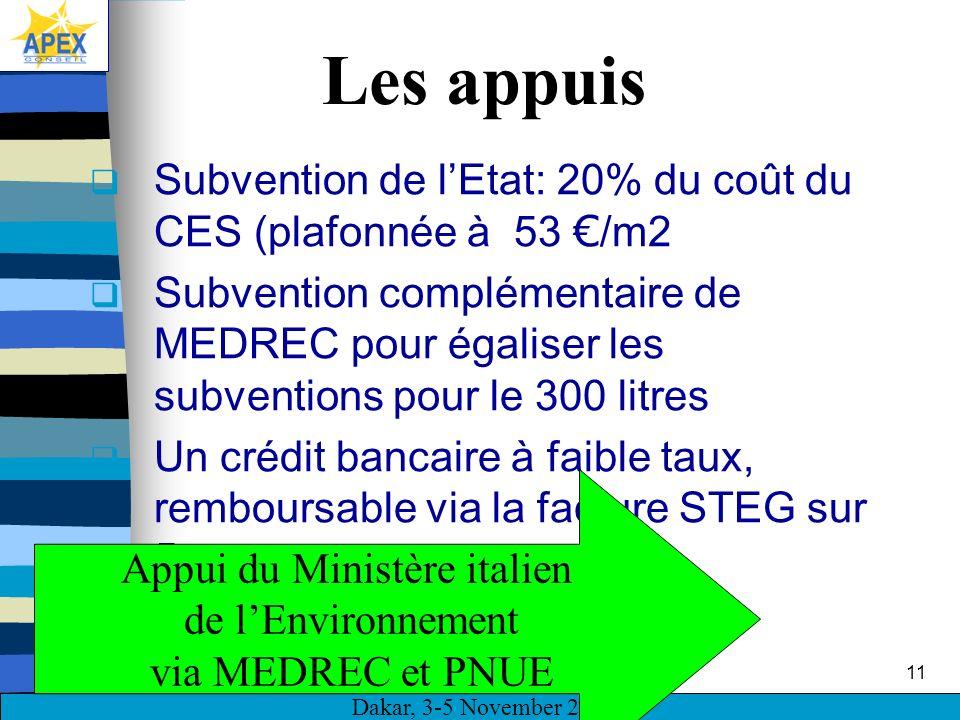 Dakar, 3-5 November 2009 11 Les appuis Subvention de lEtat: 20% du coût du CES (plafonnée à 53 /m2 Subvention complémentaire de MEDREC pour égaliser l