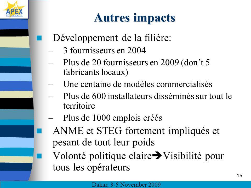 Dakar, 3-5 November 2009 15 Autres impacts Autres impacts Développement de la filière: –3 fournisseurs en 2004 –Plus de 20 fournisseurs en 2009 (dont
