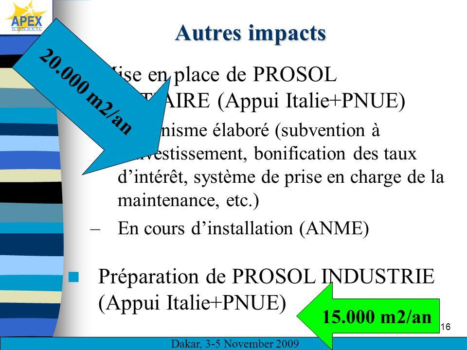 Dakar, 3-5 November 2009 16 Autres impacts Autres impacts Mise en place de PROSOL TERTIAIRE (Appui Italie+PNUE) –Mécanisme élaboré (subvention à linvestissement, bonification des taux dintérêt, système de prise en charge de la maintenance, etc.) –En cours dinstallation (ANME) 20.000 m2/an Préparation de PROSOL INDUSTRIE (Appui Italie+PNUE) 15.000 m2/an