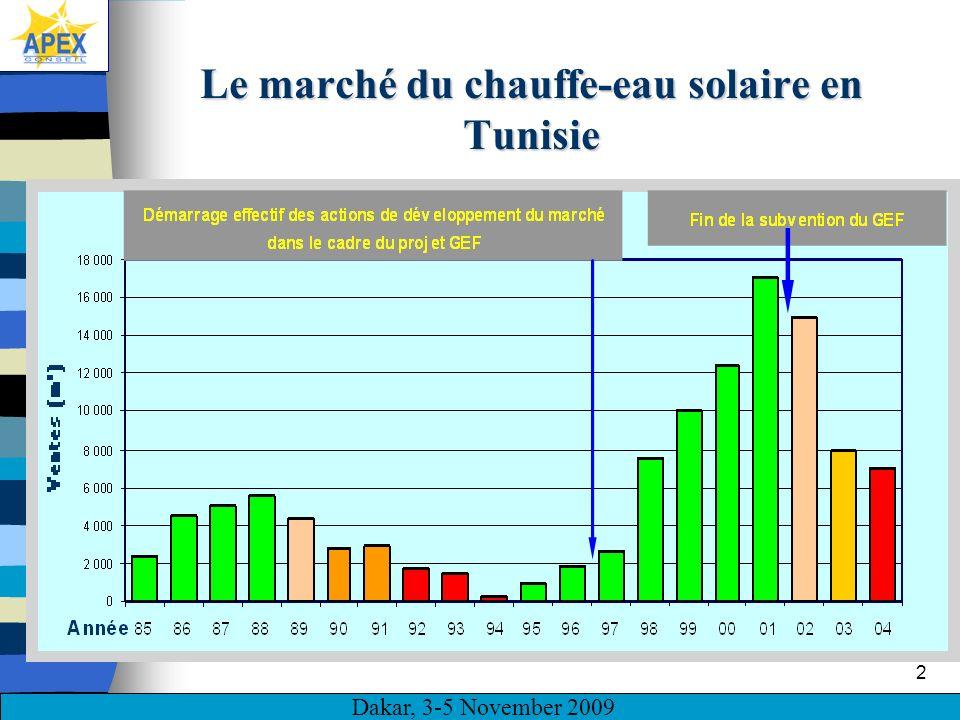 Dakar, 3-5 November 2009 2 Le marché du chauffe-eau solaire en Tunisie