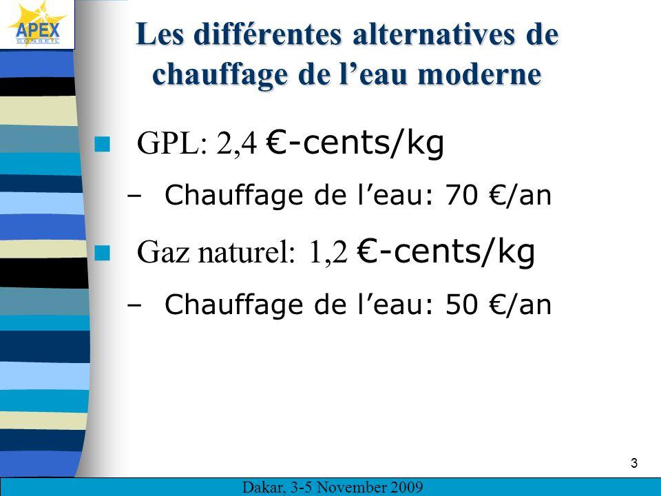 Dakar, 3-5 November 2009 3 Les différentes alternatives de chauffage de leau moderne GPL: 2,4 -cents/kg –Chauffage de leau: 70 /an Gaz naturel: 1,2 -c