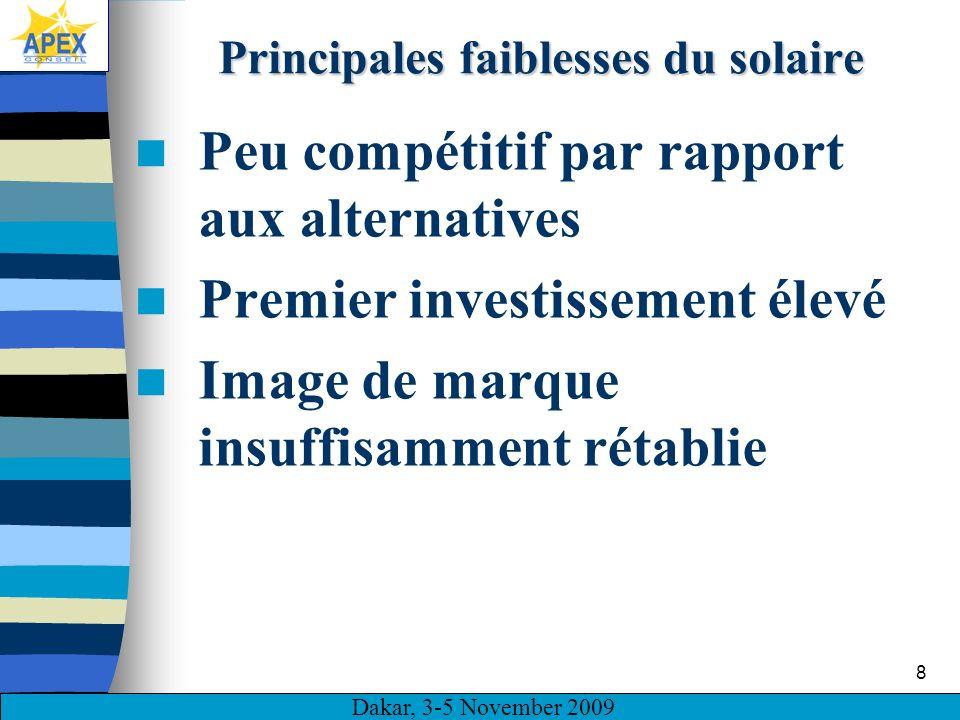 Dakar, 3-5 November 2009 8 Principales faiblesses du solaire Peu compétitif par rapport aux alternatives Premier investissement élevé Image de marque