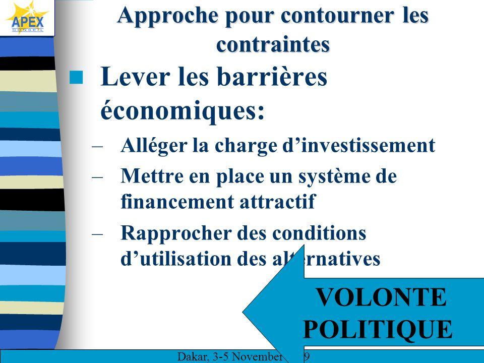 Dakar, 3-5 November 2009 9 Approche pour contourner les contraintes Lever les barrières économiques: –Alléger la charge dinvestissement –Mettre en place un système de financement attractif –Rapprocher des conditions dutilisation des alternatives VOLONTE POLITIQUE