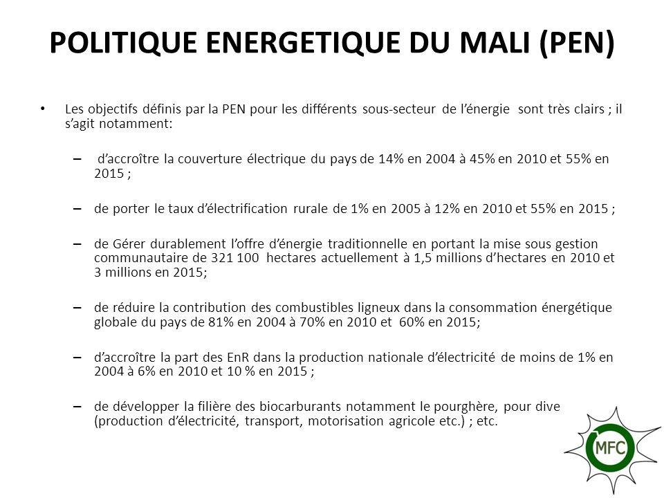 POLITIQUE ENERGETIQUE DU MALI (PEN) Les objectifs définis par la PEN pour les différents sous-secteur de lénergie sont très clairs ; il sagit notammen