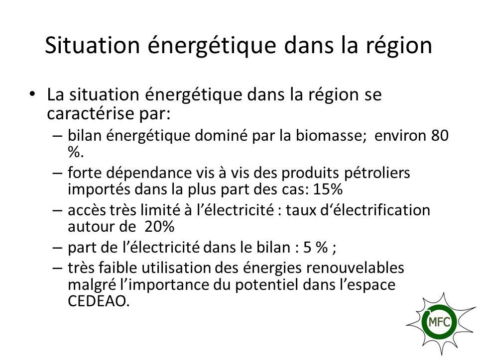 Situation énergétique dans la région La situation énergétique dans la région se caractérise par: – bilan énergétique dominé par la biomasse; environ 8