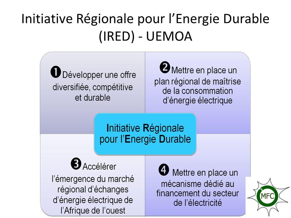 Le Programme Régional Biomasse Energie (PRBE) Lobjectif principal du PRBE est de contribuer à la gestion durable de la biomasse énergie et à la promotion des énergies alternatives dans une optique de réduction de la pauvreté et de préservation de lenvironnement.
