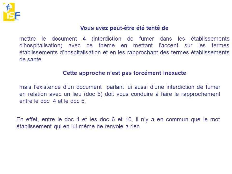 mais lexistence dun document parlant lui aussi dune interdiction de fumer en relation avec un lieu (doc 5) doit vous conduire à faire le rapprochement