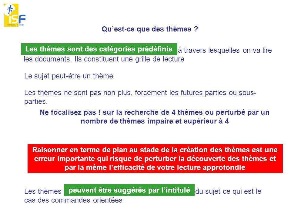 - -.. Quest-ce que des thèmes ? Les thèmes sont des catégories prédéfinies à travers lesquelles on va lire les documents. Ils constituent une grille d