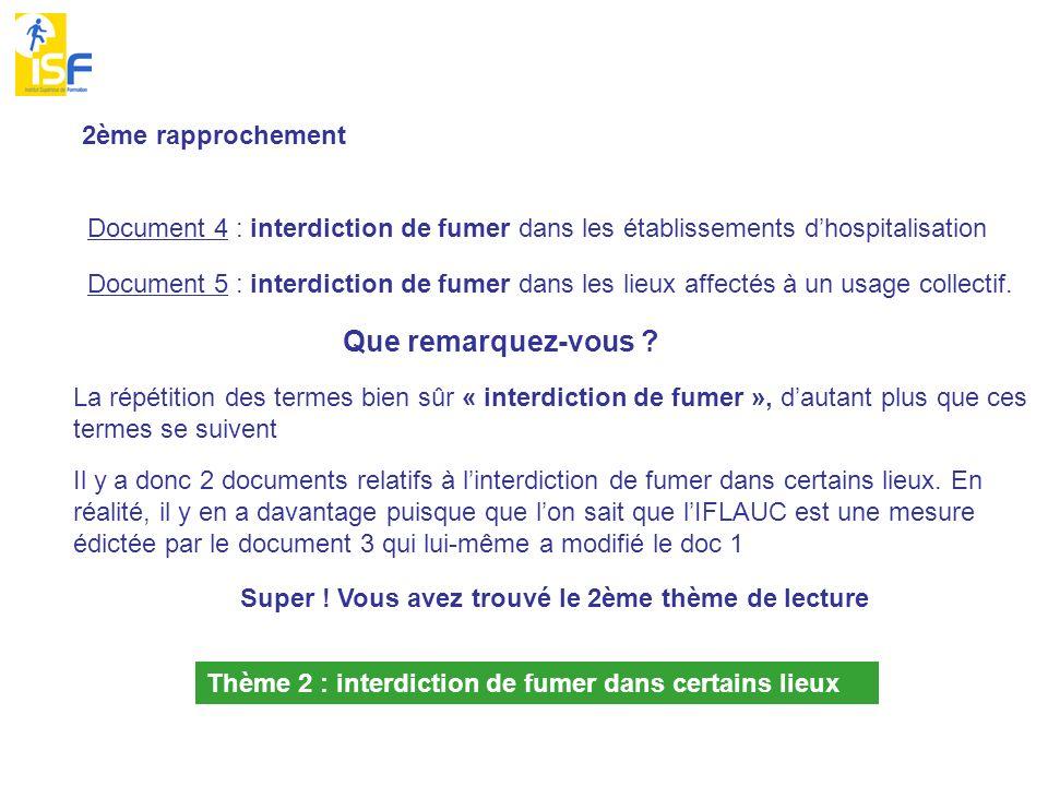 2ème rapprochement Document 4 : interdiction de fumer dans les établissements dhospitalisation Document 5 : interdiction de fumer dans les lieux affec