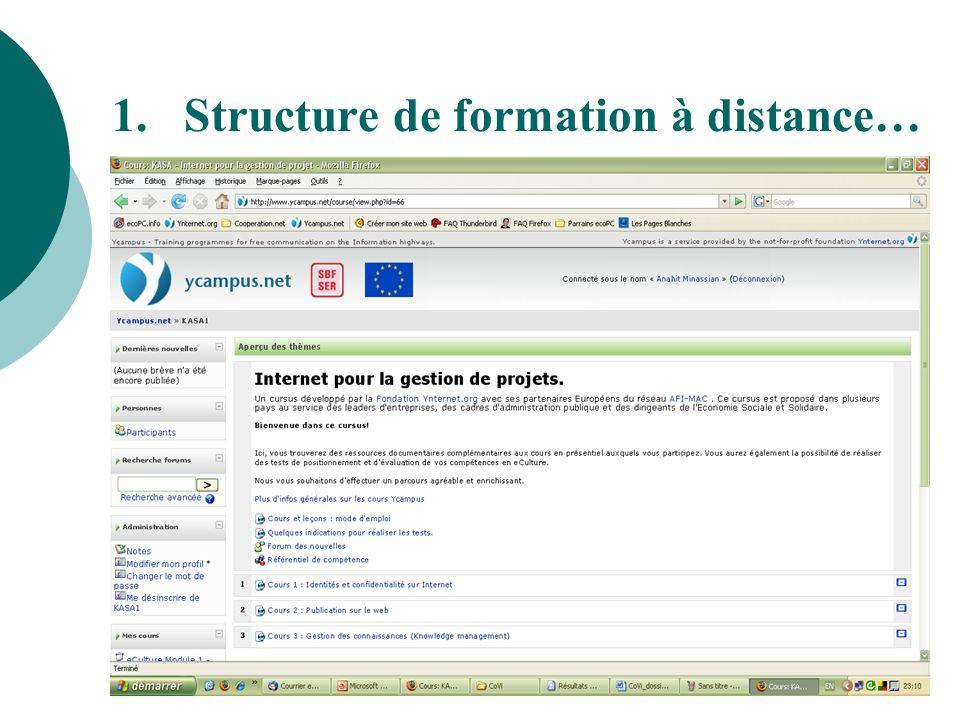Structure de formation à distance www.moodle.org www.moodle.org