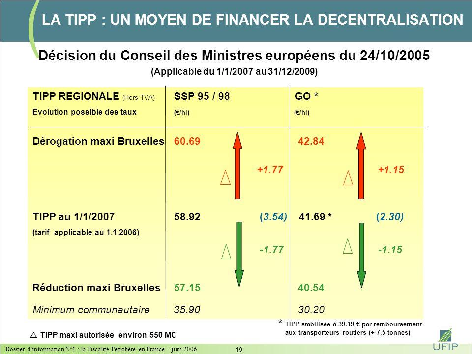 Dossier dinformation N°1 : la Fiscalité Pétrolière en France - juin 2006 18 LA TIPP : UN MOYEN DE FINANCER LA DECENTRALISATION La France a obtenu de l