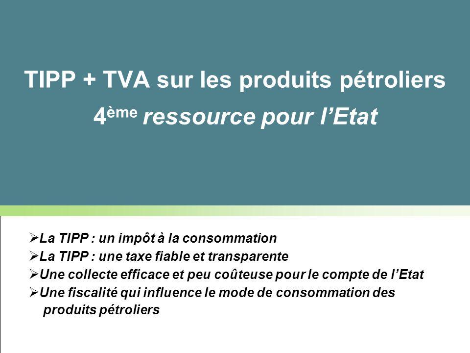 Dossier dinformation N°1 : la Fiscalité Pétrolière en France - juin 2006 2 La TIPP : un impôt à la consommation La TIPP : une taxe fiable et transparente Une collecte efficace et peu coûteuse pour le compte de lEtat Une fiscalité qui influence le mode de consommation des produits pétroliers TIPP + TVA sur les produits pétroliers 4 ème ressource pour lEtat
