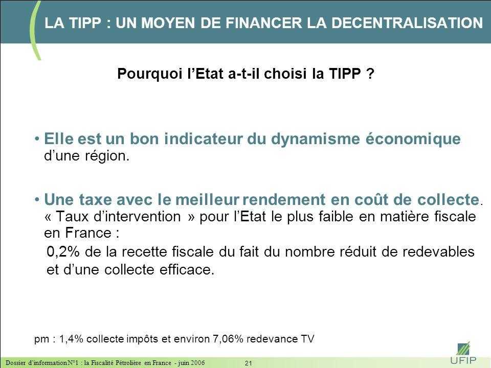 Dossier dinformation N°1 : la Fiscalité Pétrolière en France - juin 2006 20 LA TIPP : UN MOYEN DE FINANCER LA DECENTRALISATION La TIPP finance le prog