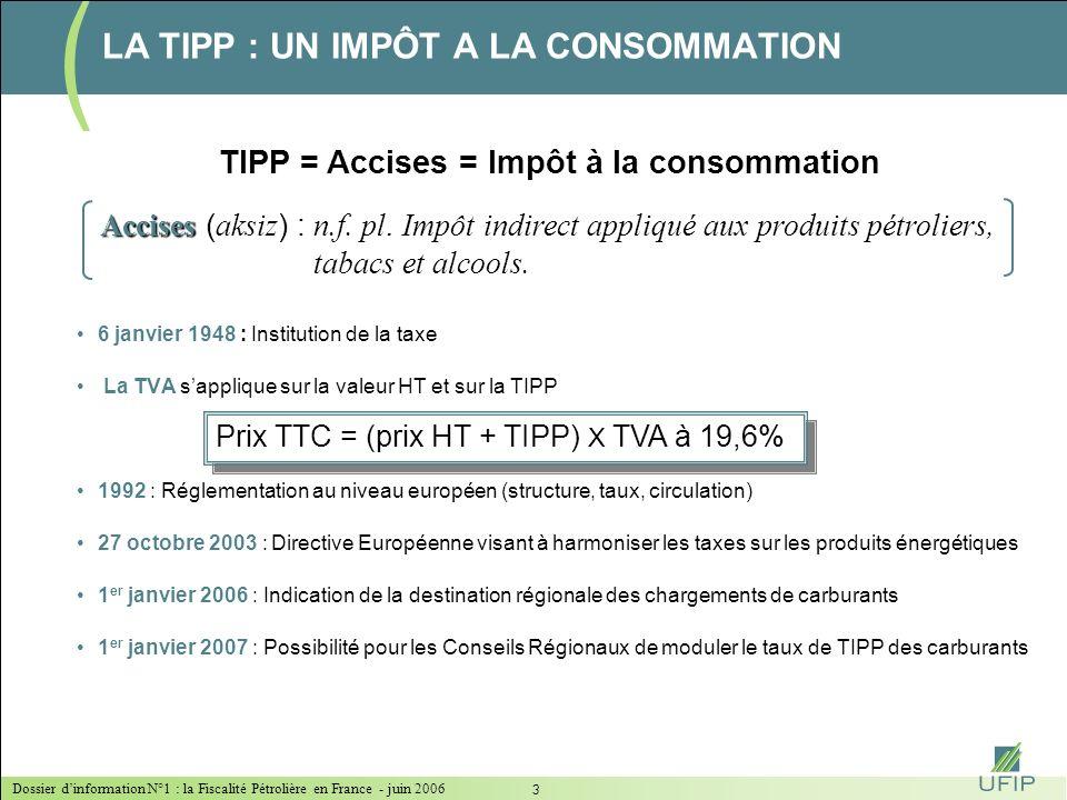 Dossier dinformation N°1 : la Fiscalité Pétrolière en France - juin 2006 2 La TIPP : un impôt à la consommation La TIPP : une taxe fiable et transpare