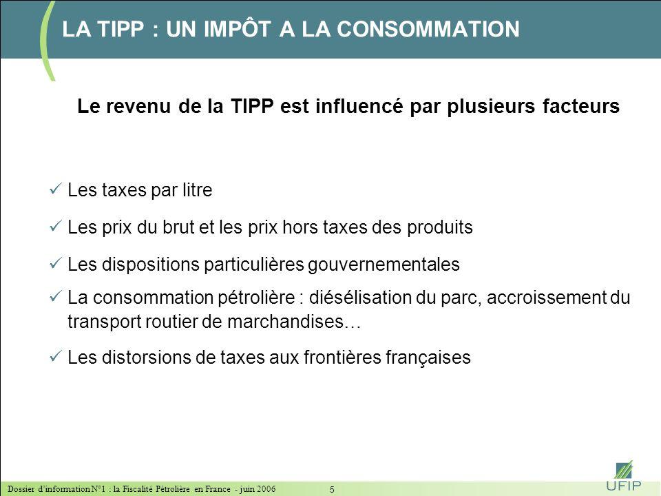 Dossier dinformation N°1 : la Fiscalité Pétrolière en France - juin 2006 15 Prix moyens 2005 en France du SSP 95 : 1,17 Source : Commission Européenne LA TIPP : UNE FISCALITE QUI INFLUENCE LE MODE DE CONSOMMATION DES PRODUITS PÉTROLIERS Les prix des carburants en France : parmi les plus bas en Europe … … mais l une des fiscalités les plus lourdes % SSP dans marché carburants 52% 29% 66% 48% 26% 26% 23% SSP 95 - Prix moyens 4 mois 2006 en /l