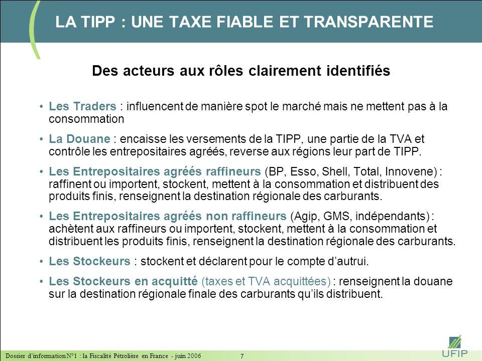 Dossier dinformation N°1 : la Fiscalité Pétrolière en France - juin 2006 7 Des acteurs aux rôles clairement identifiés LA TIPP : UNE TAXE FIABLE ET TRANSPARENTE Les Traders : influencent de manière spot le marché mais ne mettent pas à la consommation La Douane : encaisse les versements de la TIPP, une partie de la TVA et contrôle les entrepositaires agréés, reverse aux régions leur part de TIPP.