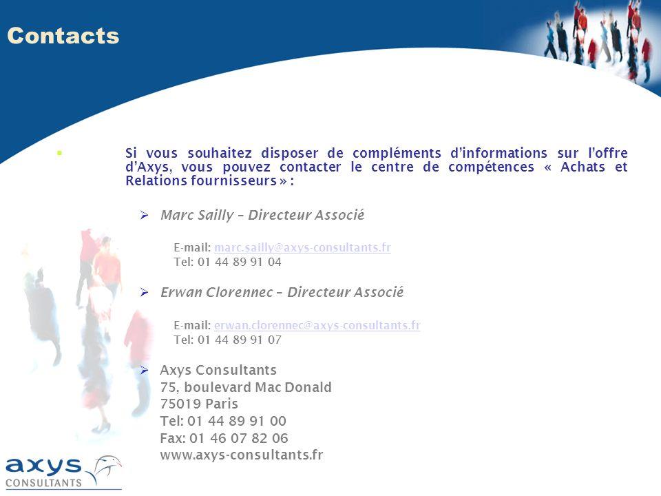 Si vous souhaitez disposer de compléments dinformations sur loffre dAxys, vous pouvez contacter le centre de compétences « Achats et Relations fournisseurs » : Marc Sailly – Directeur Associé E-mail: marc.sailly@axys-consultants.frmarc.sailly@axys-consultants.fr Tel: 01 44 89 91 04 Erwan Clorennec – Directeur Associé E-mail: erwan.clorennec@axys-consultants.frerwan.clorennec@axys-consultants.fr Tel: 01 44 89 91 07 Axys Consultants 75, boulevard Mac Donald 75019 Paris Tel: 01 44 89 91 00 Fax: 01 46 07 82 06 www.axys-consultants.fr Contacts