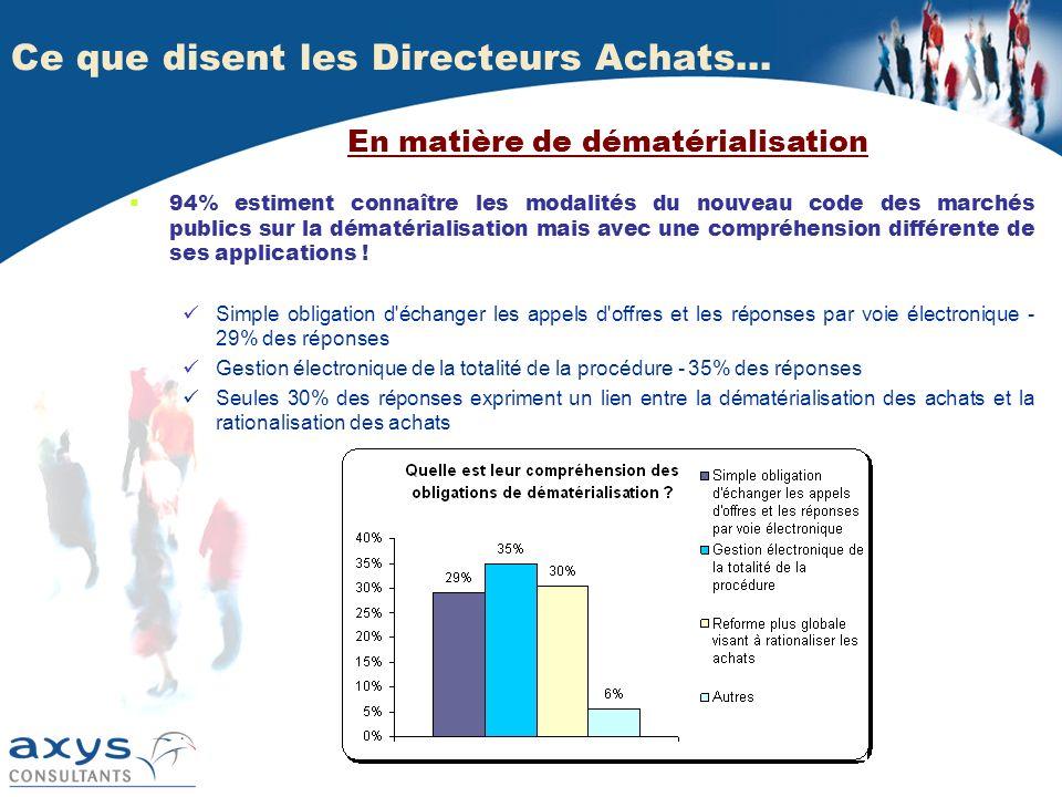 94% estiment connaître les modalités du nouveau code des marchés publics sur la dématérialisation mais avec une compréhension différente de ses applications .