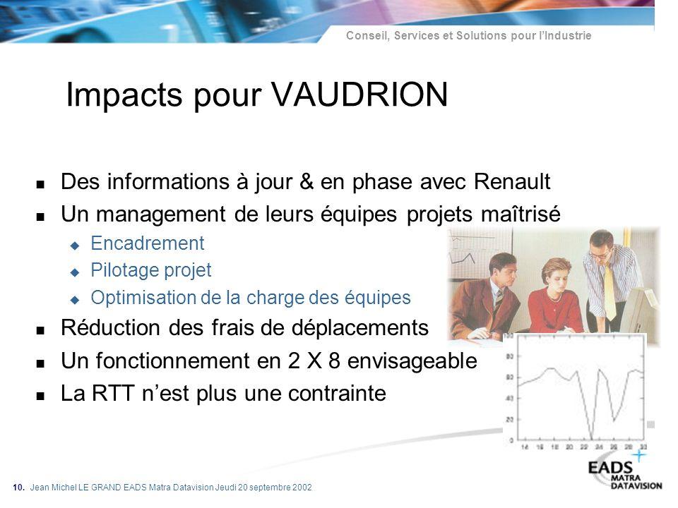 Conseil, Services et Solutions pour lIndustrie 10. Jean Michel LE GRAND EADS Matra Datavision Jeudi 20 septembre 2002 Impacts pour VAUDRION n Des info